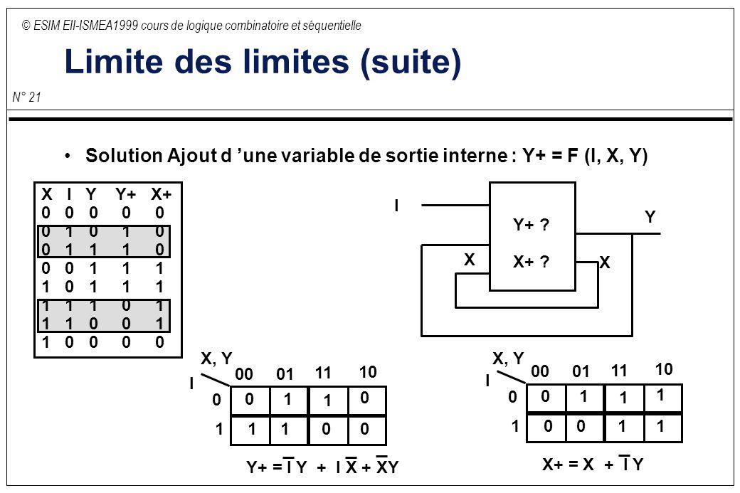 © ESIM EII-ISMEA1999 cours de logique combinatoire et séquentielle N° 21 Limite des limites (suite) Solution Ajout d une variable de sortie interne : Y+ = F (I, X, Y) I Y X X, Y 0001 11 10 0 1 0 0 I 1 01 10 1 Y+ = I Y + I X + XY 0001 11 10 0 1 1 1 I 0 01 01 1 X+ = X + I Y X I Y Y+ X+ 0 0 0 0 0 0 1 0 1 0 0 1 1 1 0 0 0 1 1 1 1 0 1 1 1 1 1 1 0 1 1 1 0 0 1 1 0 0 0 0 Y+ .