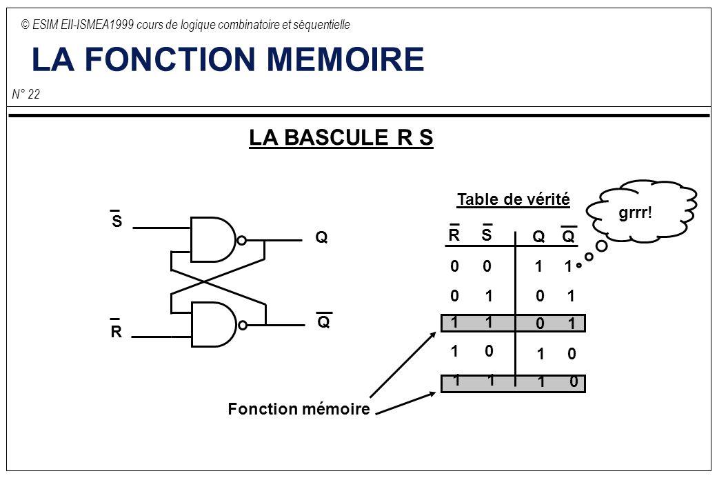 © ESIM EII-ISMEA1999 cours de logique combinatoire et séquentielle N° 22 LA FONCTION MEMOIRE LA BASCULE R S S R Q Q Fonction mémoire Table de vérité RS QQ 0011 0101 11 10 01 01 11 10 grrr!