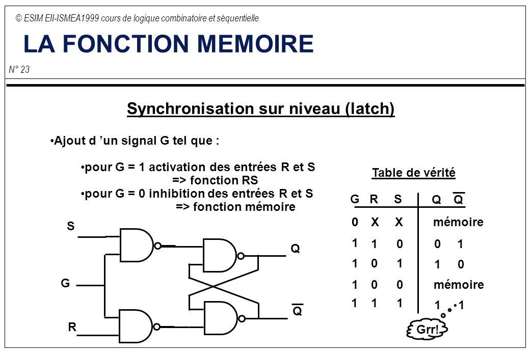 © ESIM EII-ISMEA1999 cours de logique combinatoire et séquentielle N° 23 LA FONCTION MEMOIRE Synchronisation sur niveau (latch) Ajout d un signal G tel que : pour G = 1 activation des entrées R et S => fonction RS pour G = 0 inhibition des entrées R et S => fonction mémoire S R Q Q G 11 1 1 1 RS QQ XXmémoire 1001 01 00 10 G 00 1 1 1 Table de vérité Grr!