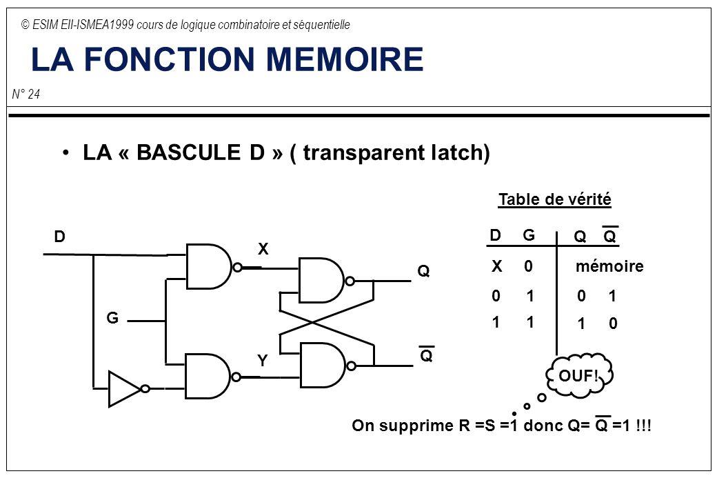 © ESIM EII-ISMEA1999 cours de logique combinatoire et séquentielle N° 24 LA « BASCULE D » ( transparent latch) LA FONCTION MEMOIRE X Q Q G Table de vérité DG QQ X0mémoire 0101 11 10 On supprime R =S =1 donc Q= Q =1 !!.