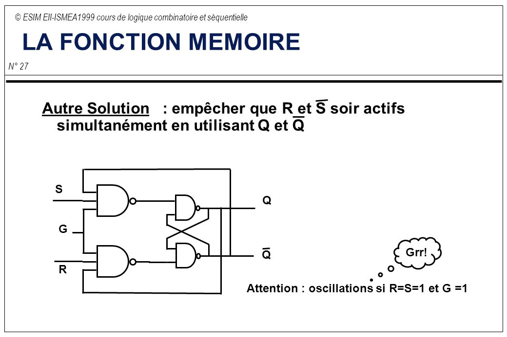 © ESIM EII-ISMEA1999 cours de logique combinatoire et séquentielle N° 27 LA FONCTION MEMOIRE Autre Solution : empêcher que R et S soir actifs simultanément en utilisant Q et Q Q Q S R G Attention : oscillations si R=S=1 et G =1 Grr!