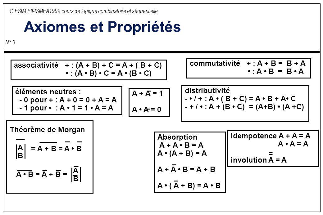 © ESIM EII-ISMEA1999 cours de logique combinatoire et séquentielle N° 4 Niveaux Logiques 0 1 3 2 4 5 0 1 3 2 4 5 TTL Bipolaire CMOS V CC = +5 V 5% V DD = +5 V V DD = +12 V 0 2 6 4 8 1012 0 - 1 - 3 - 2 - 4 - 5 ECL V EE = - 5.2 V (5%) Etat logique (0,1) potentiel électrique (haut,bas) 1 niveau haut, 0 bas : logique positive 1 niveau bas, 0 haut : logique négative niveau logique en sortie des portes niveau logique en entrée des portes