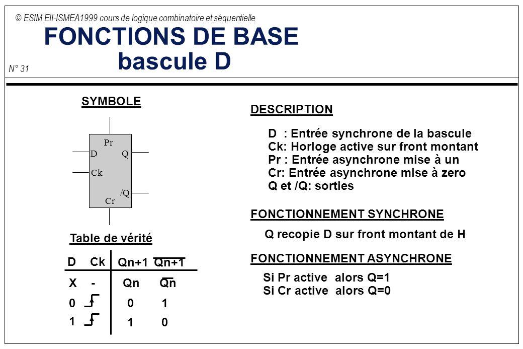 © ESIM EII-ISMEA1999 cours de logique combinatoire et séquentielle N° 31 FONCTIONS DE BASE bascule D D Ck Q /Q Pr Cr SYMBOLE D : Entrée synchrone de la bascule Ck: Horloge active sur front montant Pr : Entrée asynchrone mise à un Cr: Entrée asynchrone mise à zero Q et /Q: sorties DESCRIPTION FONCTIONNEMENT ASYNCHRONE Q recopie D sur front montant de H FONCTIONNEMENT SYNCHRONE Si Pr active alors Q=1 Si Cr active alors Q=0 Table de vérité DCk Qn+1 X-Qn 001 1 10 Qn+1