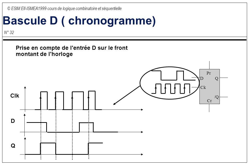 © ESIM EII-ISMEA1999 cours de logique combinatoire et séquentielle N° 32 Bascule D ( chronogramme) Prise en compte de l entrée D sur le front montant de l horloge Clk D Q D Ck Q /Q Pr Cr