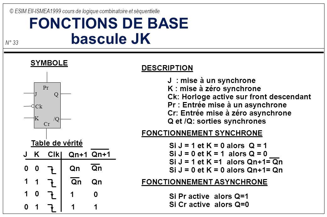 © ESIM EII-ISMEA1999 cours de logique combinatoire et séquentielle N° 33 FONCTIONS DE BASE bascule JK J K Ck Q /Q Pr Cr SYMBOLE J : mise à un synchrone K : mise à zéro synchrone Ck: Horloge active sur front descendant Pr : Entrée mise à un asynchrone Cr: Entrée mise à zéro asynchrone Q et /Q: sorties synchrones FONCTIONNEMENT ASYNCHRONE Si J = 1 et K = 0 alors Q = 1 Si J = 0 et K = 1 alors Q = 0 Si J = 1 et K =1 alors Qn+1= Qn Si J = 0 et K = 0 alors Qn+1= Qn FONCTIONNEMENT SYNCHRONE Si Pr active alors Q=1 Si Cr active alors Q=0 DESCRIPTION Table de vérité 11 KClk Qn+1 0Qn 1 0 1 1 0 J 0 1 1 0