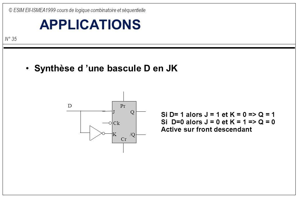 © ESIM EII-ISMEA1999 cours de logique combinatoire et séquentielle N° 35 APPLICATIONS Synthèse d une bascule D en JK J K Ck Q /Q Pr Cr D Si D= 1 alors J = 1 et K = 0 => Q = 1 Si D=0 alors J = 0 et K = 1 => Q = 0 Active sur front descendant