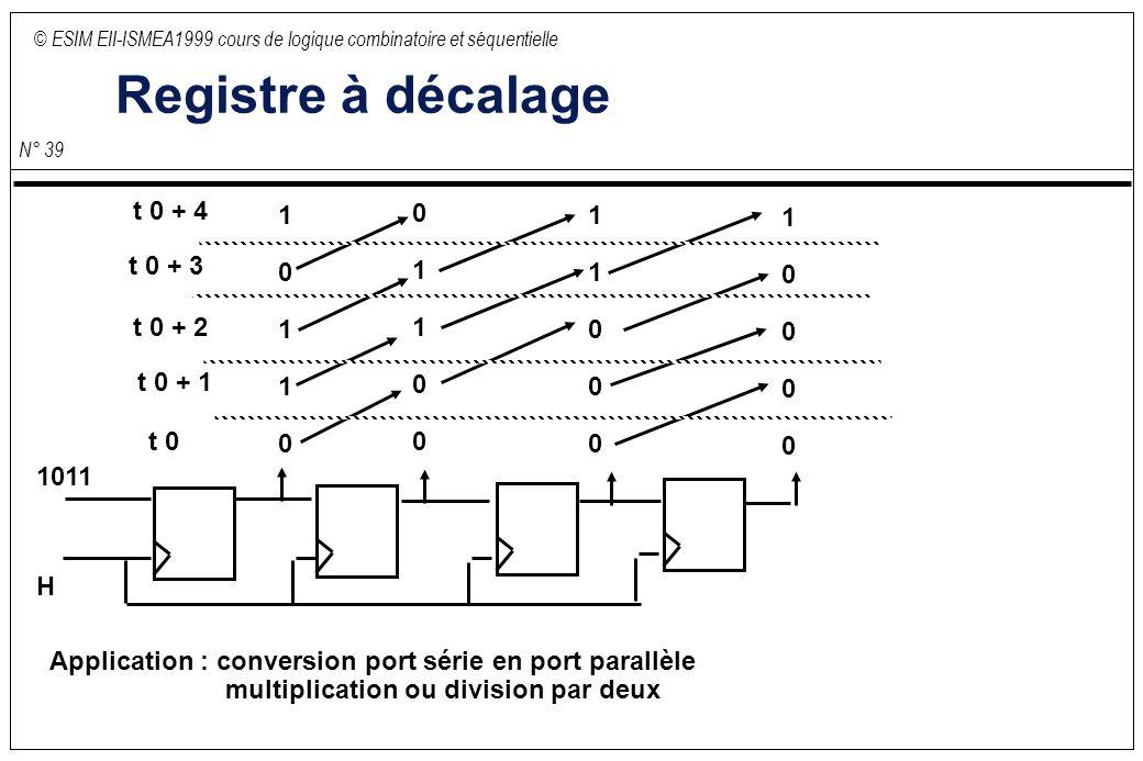 © ESIM EII-ISMEA1999 cours de logique combinatoire et séquentielle N° 39 Registre à décalage 10 11010 110 0 11000 1100 1100011000 1000010000 t 0 t 0 + 1 t 0 + 2 t 0 + 3 t 0 + 4 H 1011 Application : conversion port série en port parallèle multiplication ou division par deux