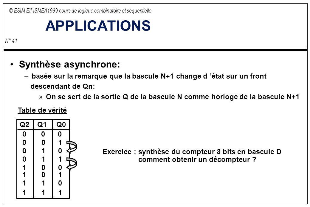 © ESIM EII-ISMEA1999 cours de logique combinatoire et séquentielle N° 41 APPLICATIONS Synthèse asynchrone: –basée sur la remarque que la bascule N+1 change d état sur un front descendant de Qn: »On se sert de la sortie Q de la bascule N comme horloge de la bascule N+1 Table de vérité Q2Q1Q0 001 0100 110 001 101 011 111 000 Exercice : synthèse du compteur 3 bits en bascule D comment obtenir un décompteur ?