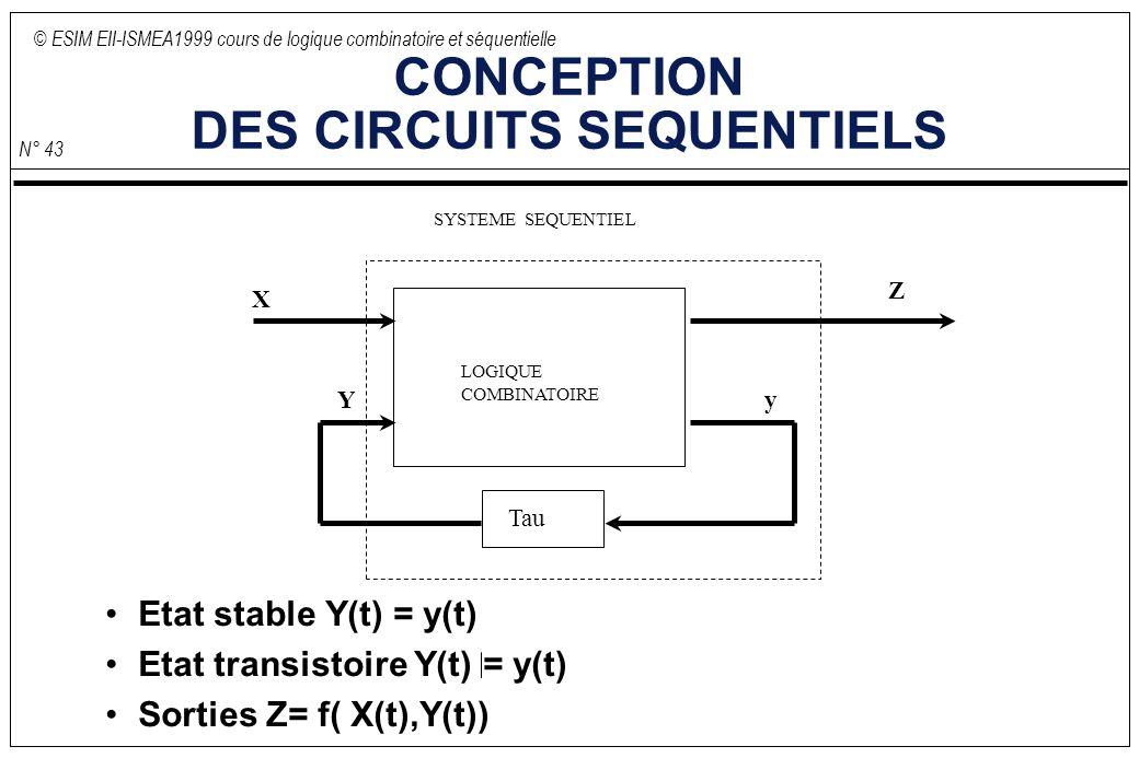 © ESIM EII-ISMEA1999 cours de logique combinatoire et séquentielle N° 43 CONCEPTION DES CIRCUITS SEQUENTIELS Etat stable Y(t) = y(t) Etat transistoire Y(t) = y(t) Sorties Z= f( X(t),Y(t)) X Z Tau yY LOGIQUE COMBINATOIRE SYSTEME SEQUENTIEL