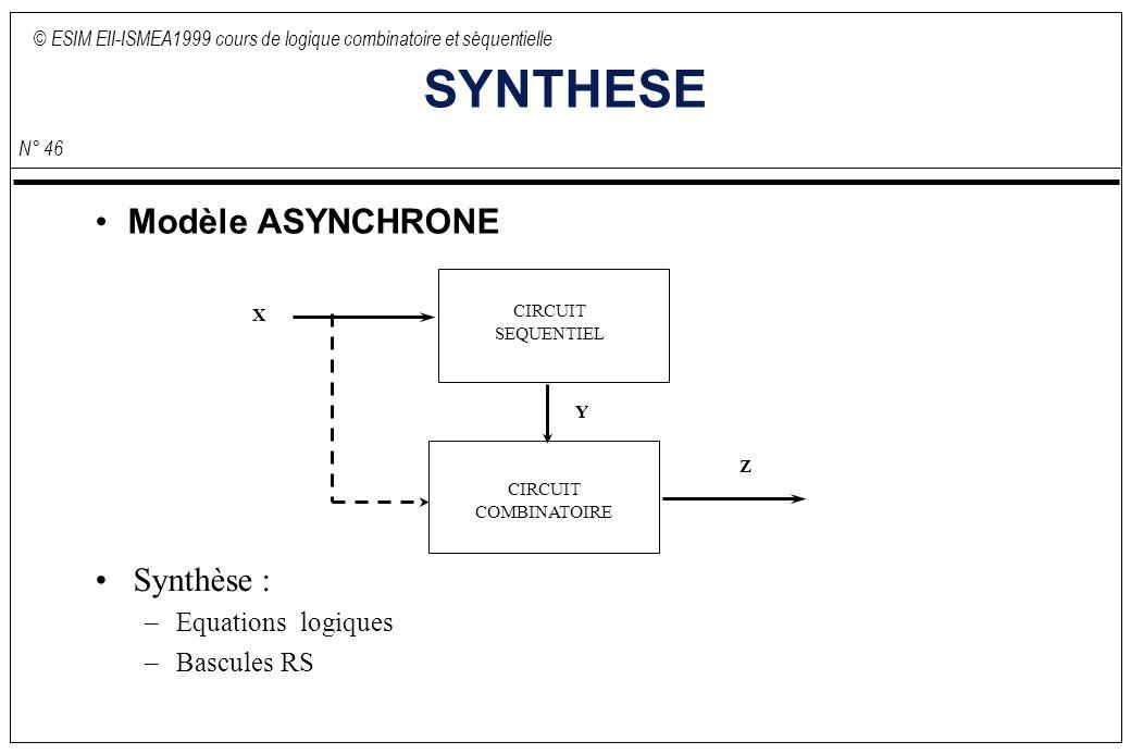 © ESIM EII-ISMEA1999 cours de logique combinatoire et séquentielle N° 46 SYNTHESE Modèle ASYNCHRONE CIRCUIT COMBINATOIRE CIRCUIT SEQUENTIEL X Y Z Synt