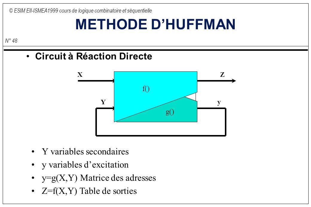 © ESIM EII-ISMEA1999 cours de logique combinatoire et séquentielle N° 48 METHODE DHUFFMAN Circuit à Réaction Directe XZ yY f() g() Y variables secondaires y variables dexcitation y=g(X,Y) Matrice des adresses Z=f(X,Y) Table de sorties