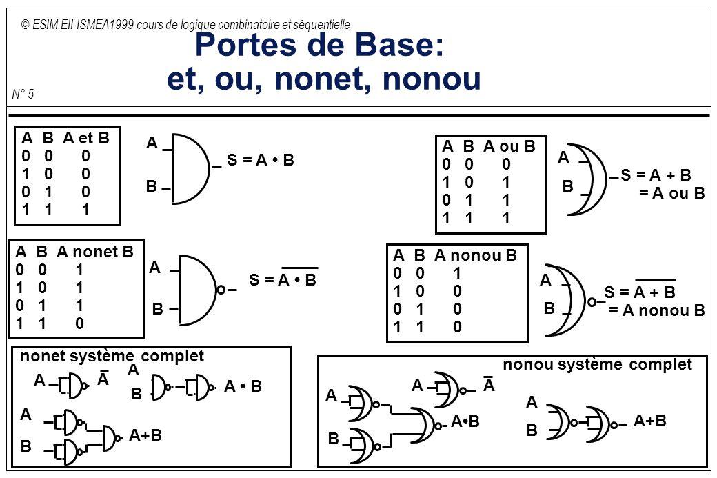 © ESIM EII-ISMEA1999 cours de logique combinatoire et séquentielle N° 5 Portes de Base: et, ou, nonet, nonou A B S = A B A B A et B 0 0 0 1 0 0 0 1 0 1 1 1 A B A nonet B 0 0 1 1 0 1 0 1 1 1 1 0 A B S = A + B = A ou B A B A ou B 0 0 0 1 0 1 0 1 1 1 1 1 S = A B A B A B S = A + B = A nonou B A B A nonou B 0 0 1 1 0 0 0 1 0 1 1 0 nonet système complet A A A B A B A B A+B AA A B AB A B A+B nonou système complet