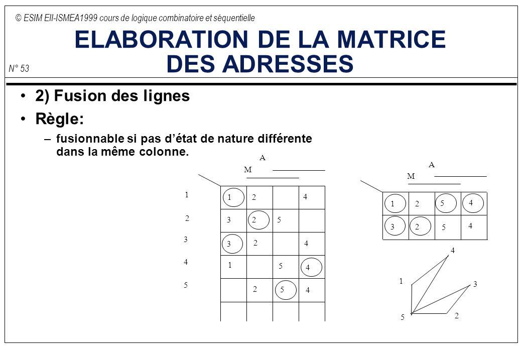 © ESIM EII-ISMEA1999 cours de logique combinatoire et séquentielle N° 53 ELABORATION DE LA MATRICE DES ADRESSES 2) Fusion des lignes Règle: –fusionnab