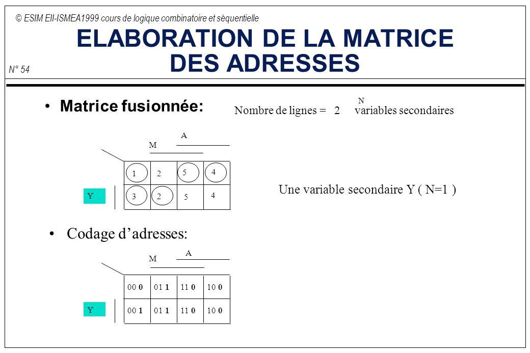 © ESIM EII-ISMEA1999 cours de logique combinatoire et séquentielle N° 54 ELABORATION DE LA MATRICE DES ADRESSES Matrice fusionnée: A M 12 23 4 4 5 5 Y
