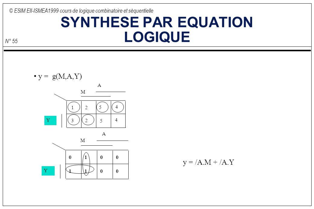 © ESIM EII-ISMEA1999 cours de logique combinatoire et séquentielle N° 55 SYNTHESE PAR EQUATION LOGIQUE A M 0 Y 1 0 0 1 1 0 0 y = g(M,A,Y) y = /A.M + /