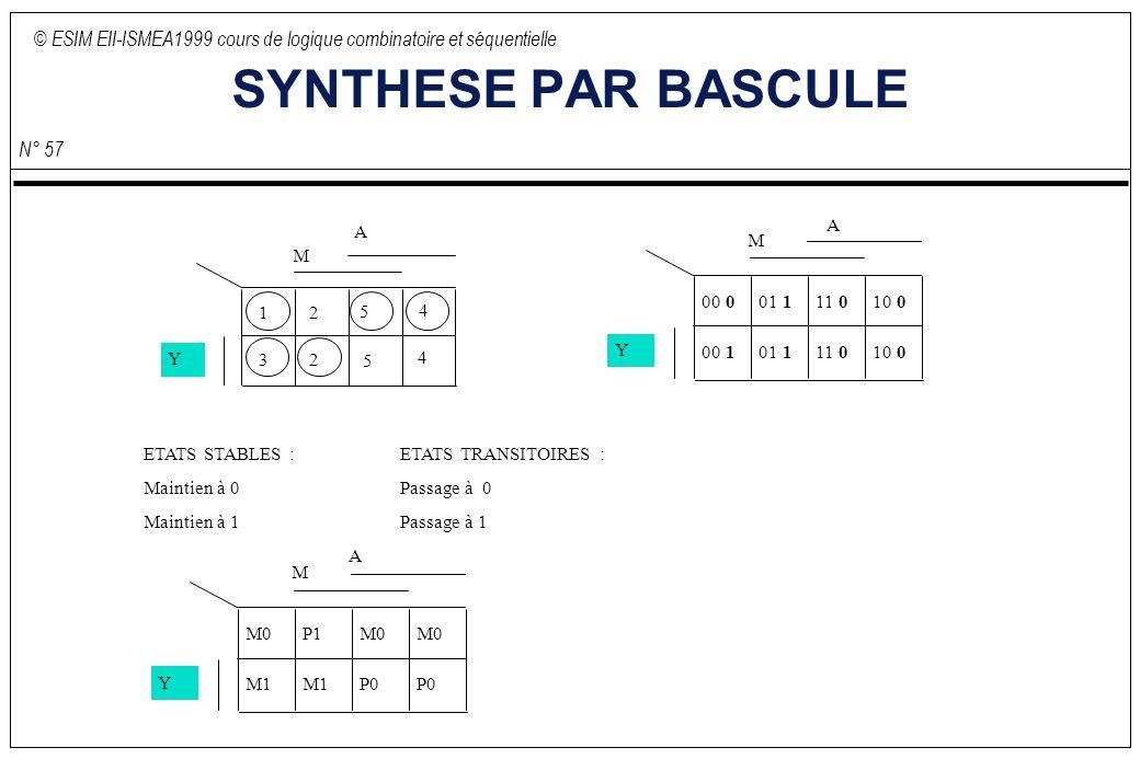 © ESIM EII-ISMEA1999 cours de logique combinatoire et séquentielle N° 57 SYNTHESE PAR BASCULE A M 12 23 4 4 5 5 Y A M 00 0 Y 01 111 010 0 00 101 111 0