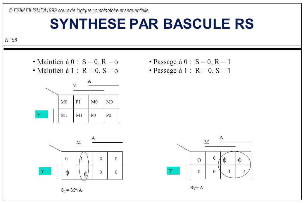 © ESIM EII-ISMEA1999 cours de logique combinatoire et séquentielle N° 58 SYNTHESE PAR BASCULE RS M M0 Y P1M0 M1 P0 A Maintien à 0 : S = 0, R = Maintie
