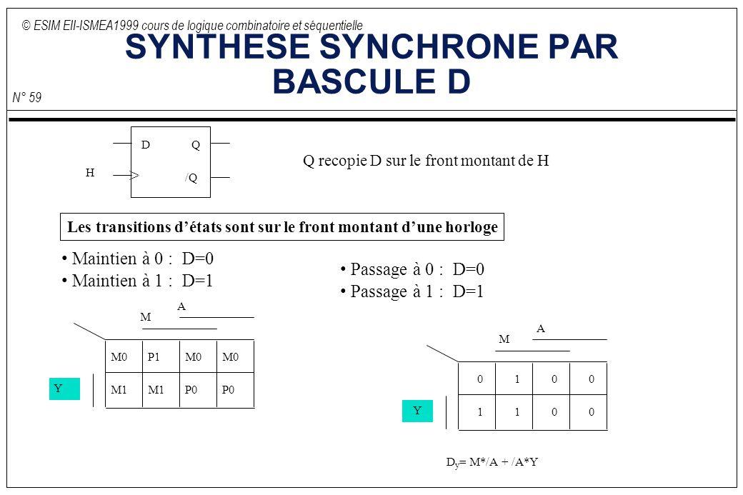 © ESIM EII-ISMEA1999 cours de logique combinatoire et séquentielle N° 59 SYNTHESE SYNCHRONE PAR BASCULE D M M0 Y P1M0 M1 P0 A Maintien à 0 : D=0 Maintien à 1 : D=1 Passage à 0 : D=0 Passage à 1 : D=1 D y = M*/A + /A*Y Q recopie D sur le front montant de H M 0 Y 100 1100 A Les transitions détats sont sur le front montant dune horloge > H DQ /Q