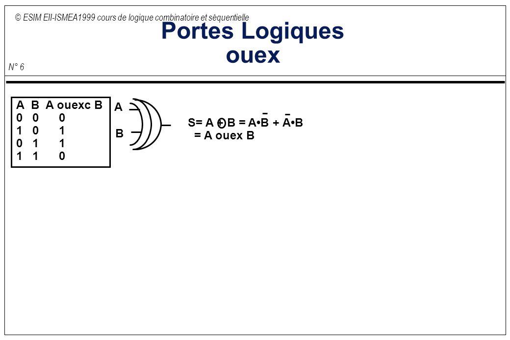 © ESIM EII-ISMEA1999 cours de logique combinatoire et séquentielle N° 6 Portes Logiques ouex A B S= A + B = AB + AB = A ouex B A B A ouexc B 0 0 0 1 0 1 0 1 1 1 1 0