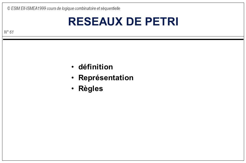 © ESIM EII-ISMEA1999 cours de logique combinatoire et séquentielle N° 61 RESEAUX DE PETRI définition Représentation Règles