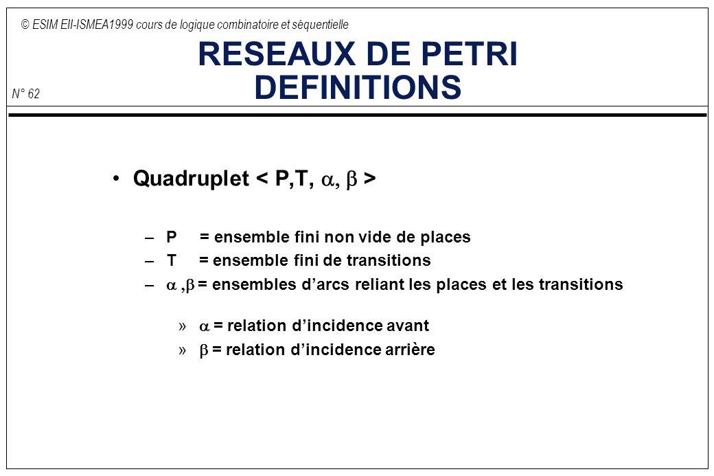 © ESIM EII-ISMEA1999 cours de logique combinatoire et séquentielle N° 62 RESEAUX DE PETRI DEFINITIONS Quadruplet – P = ensemble fini non vide de place