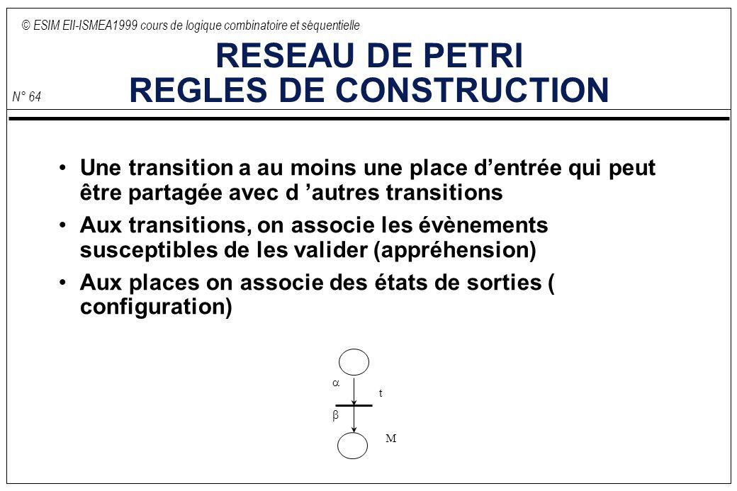 © ESIM EII-ISMEA1999 cours de logique combinatoire et séquentielle N° 64 RESEAU DE PETRI REGLES DE CONSTRUCTION Une transition a au moins une place dentrée qui peut être partagée avec d autres transitions Aux transitions, on associe les évènements susceptibles de les valider (appréhension) Aux places on associe des états de sorties ( configuration) t M
