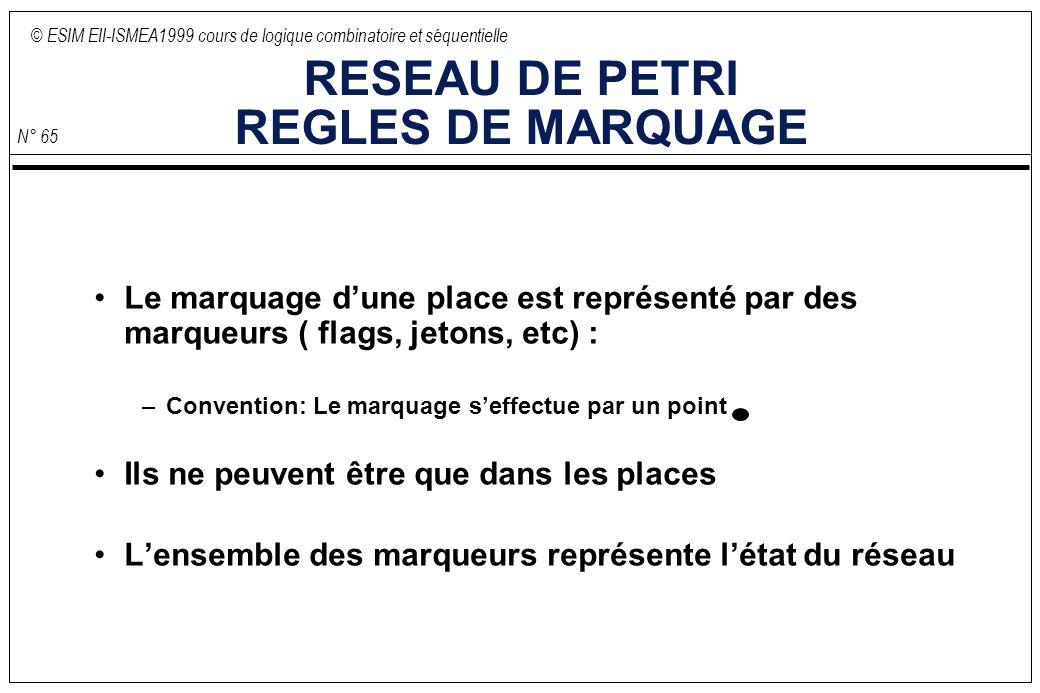 © ESIM EII-ISMEA1999 cours de logique combinatoire et séquentielle N° 65 RESEAU DE PETRI REGLES DE MARQUAGE Le marquage dune place est représenté par