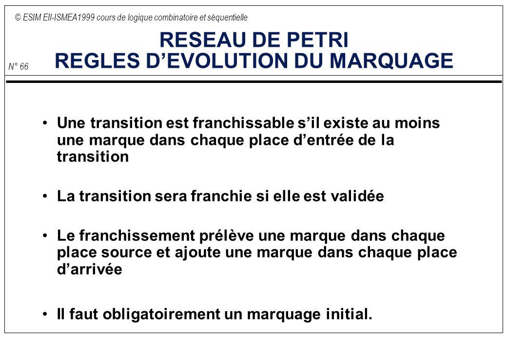 © ESIM EII-ISMEA1999 cours de logique combinatoire et séquentielle N° 66 RESEAU DE PETRI REGLES DEVOLUTION DU MARQUAGE Une transition est franchissabl