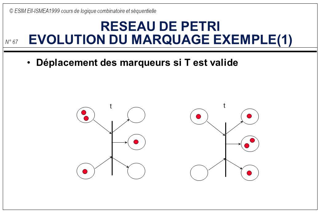 © ESIM EII-ISMEA1999 cours de logique combinatoire et séquentielle N° 67 RESEAU DE PETRI EVOLUTION DU MARQUAGE EXEMPLE(1) Déplacement des marqueurs si T est valide t t