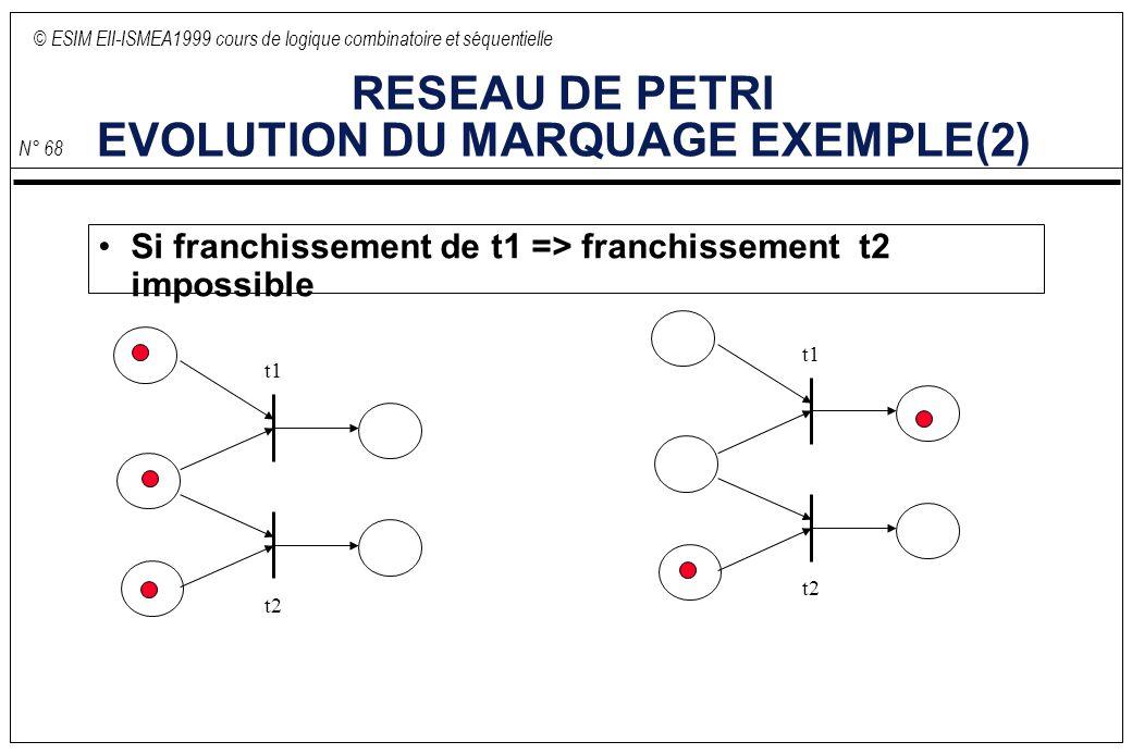 © ESIM EII-ISMEA1999 cours de logique combinatoire et séquentielle N° 68 RESEAU DE PETRI EVOLUTION DU MARQUAGE EXEMPLE(2) Si franchissement de t1 => franchissement t2 impossible t1 t2 t1 t2