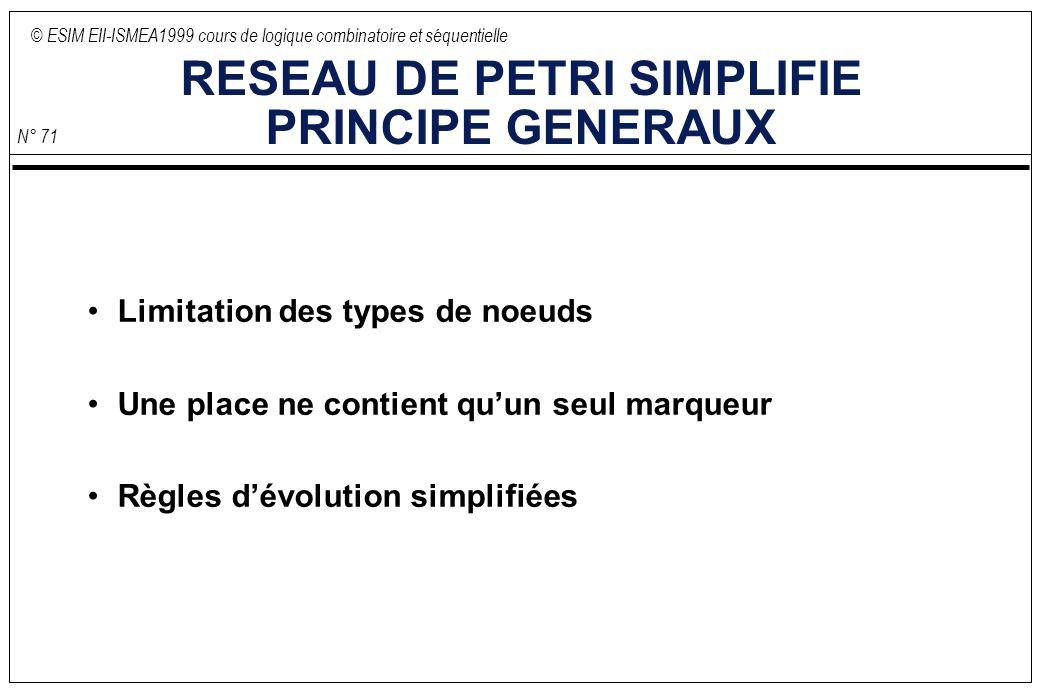 © ESIM EII-ISMEA1999 cours de logique combinatoire et séquentielle N° 71 RESEAU DE PETRI SIMPLIFIE PRINCIPE GENERAUX Limitation des types de noeuds Un
