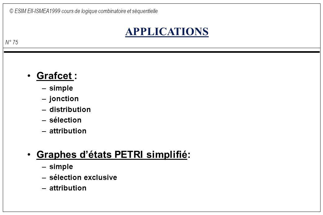 © ESIM EII-ISMEA1999 cours de logique combinatoire et séquentielle N° 75 Grafcet : –simple –jonction –distribution –sélection –attribution Graphes détats PETRI simplifié: –simple –sélection exclusive –attribution APPLICATIONS