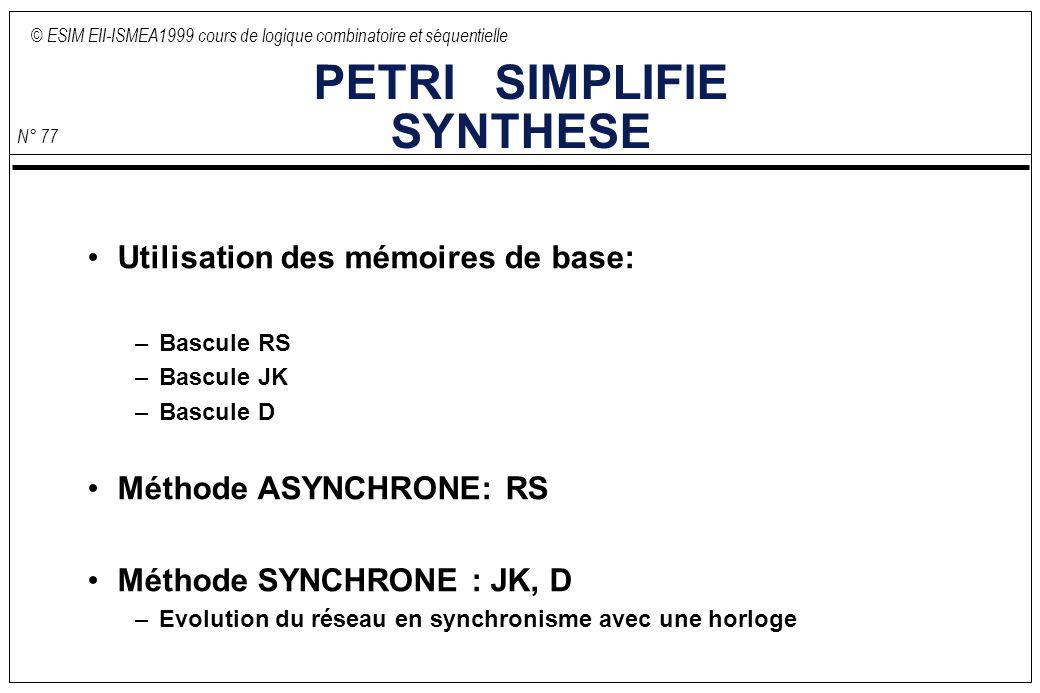 © ESIM EII-ISMEA1999 cours de logique combinatoire et séquentielle N° 77 PETRI SIMPLIFIE SYNTHESE Utilisation des mémoires de base: –Bascule RS –Bascu