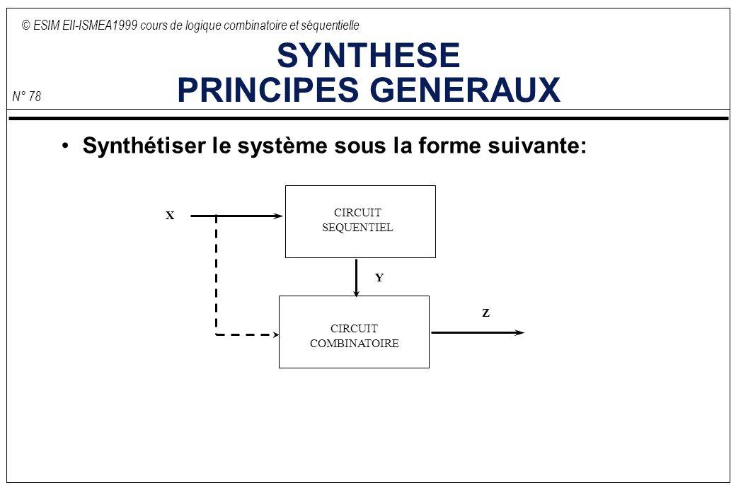 © ESIM EII-ISMEA1999 cours de logique combinatoire et séquentielle N° 78 SYNTHESE PRINCIPES GENERAUX Synthétiser le système sous la forme suivante: CIRCUIT COMBINATOIRE CIRCUIT SEQUENTIEL X Y Z