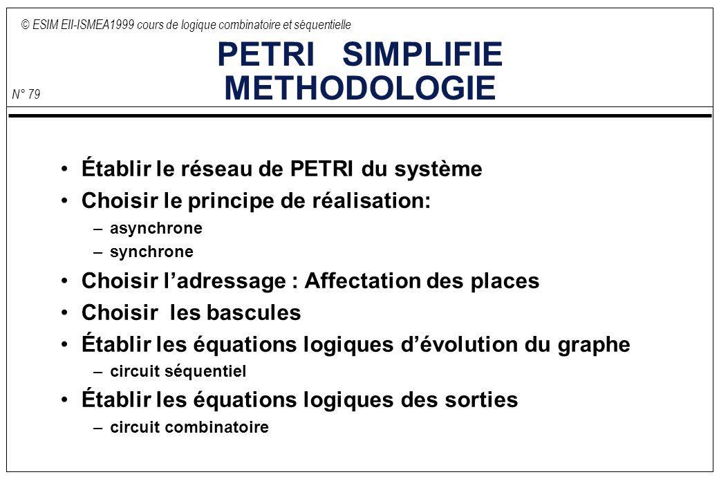 © ESIM EII-ISMEA1999 cours de logique combinatoire et séquentielle N° 79 PETRI SIMPLIFIE METHODOLOGIE Établir le réseau de PETRI du système Choisir le