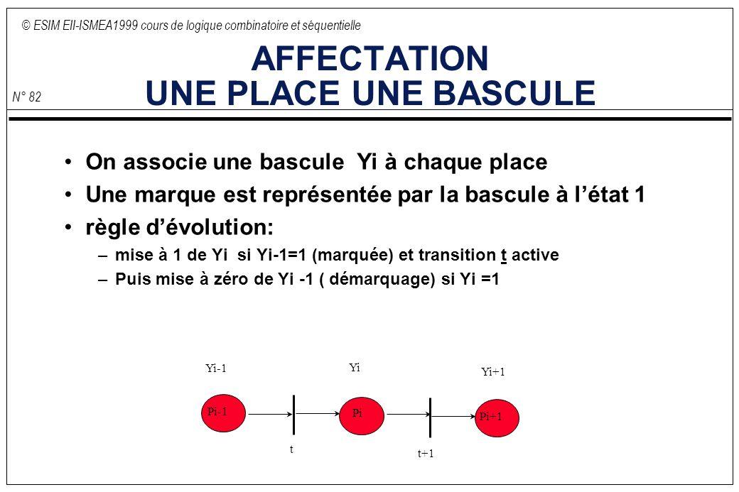 © ESIM EII-ISMEA1999 cours de logique combinatoire et séquentielle N° 82 AFFECTATION UNE PLACE UNE BASCULE On associe une bascule Yi à chaque place Une marque est représentée par la bascule à létat 1 règle dévolution: –mise à 1 de Yi si Yi-1=1 (marquée) et transition t active –Puis mise à zéro de Yi -1 ( démarquage) si Yi =1 Yi Yi-1 Pi-1 Pi+1 Pi Yi+1 t+1 t