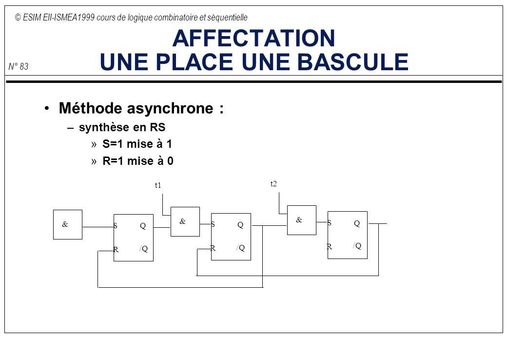 © ESIM EII-ISMEA1999 cours de logique combinatoire et séquentielle N° 83 AFFECTATION UNE PLACE UNE BASCULE Méthode asynchrone : –synthèse en RS »S=1 mise à 1 »R=1 mise à 0 S R Q /Q S R Q & S R Q & & t1 t2