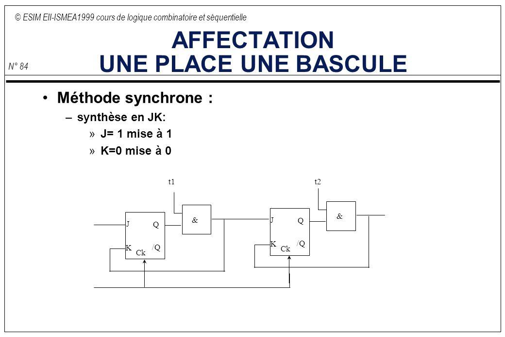 © ESIM EII-ISMEA1999 cours de logique combinatoire et séquentielle N° 84 AFFECTATION UNE PLACE UNE BASCULE Méthode synchrone : –synthèse en JK: »J= 1 mise à 1 »K=0 mise à 0 J K Q /Q & Ck J K Q /Q & Ck t1 t2