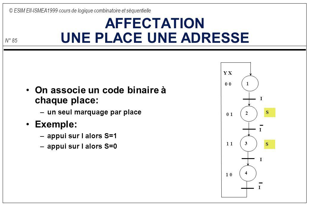 © ESIM EII-ISMEA1999 cours de logique combinatoire et séquentielle N° 85 AFFECTATION UNE PLACE UNE ADRESSE On associe un code binaire à chaque place: –un seul marquage par place Exemple: –appui sur I alors S=1 –appui sur I alors S=0 I I I I Y X 0 0 1 1 1 0 1 2 3 4 S S