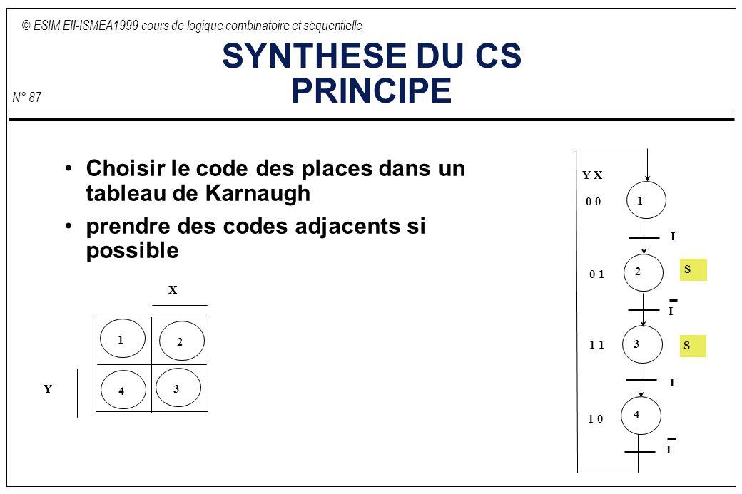 © ESIM EII-ISMEA1999 cours de logique combinatoire et séquentielle N° 87 SYNTHESE DU CS PRINCIPE Choisir le code des places dans un tableau de Karnaug