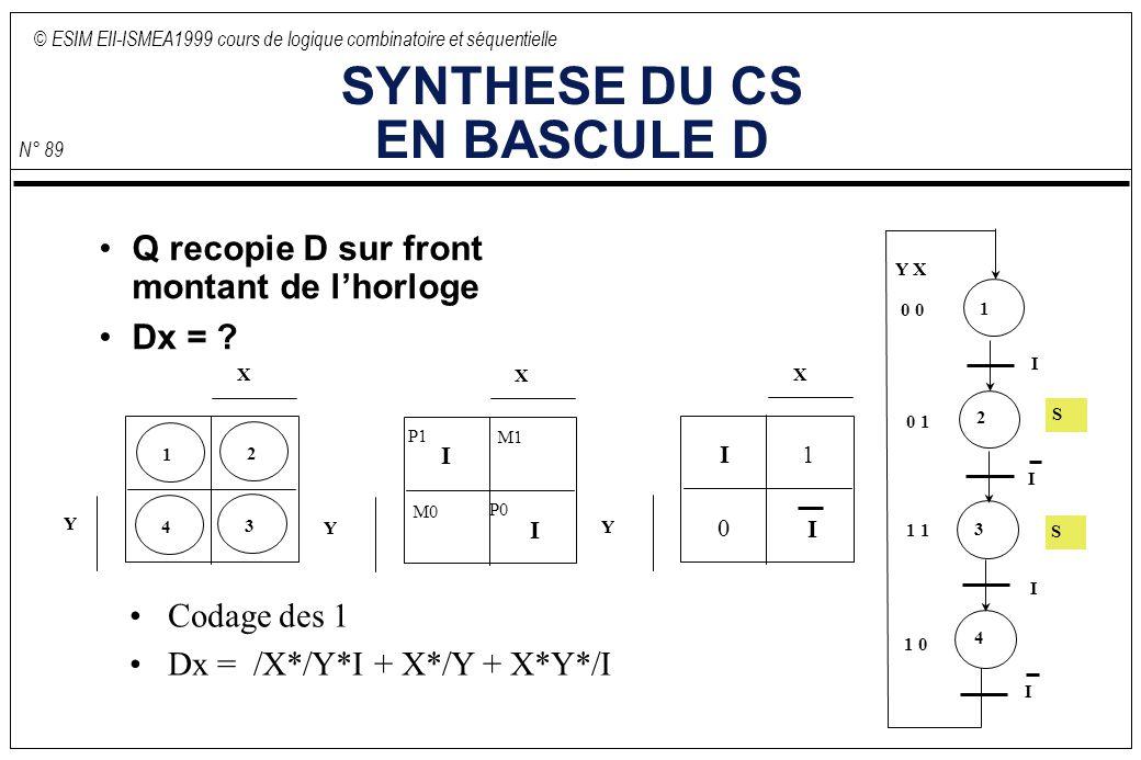 © ESIM EII-ISMEA1999 cours de logique combinatoire et séquentielle N° 89 SYNTHESE DU CS EN BASCULE D Q recopie D sur front montant de lhorloge Dx = ?