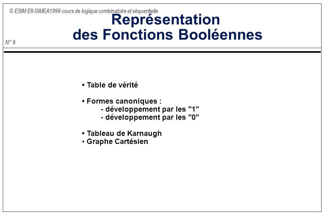 © ESIM EII-ISMEA1999 cours de logique combinatoire et séquentielle N° 10 Table de vérité 1ère forme canonique Y = f(X1,X2,X3) Y = X1 X2 X3 + X1 X2 X3 + X1 X2 X3 Développement par les 1 Développement en mintermes : somme de produits X1 X2 X3 Y Y 0 0 0 1 0 0 0 1 1 0 0 1 0 0 1 0 1 1 1 0 1 0 0 0 1 1 0 1 0 1 1 1 0 0 1 1 1 1 0 1