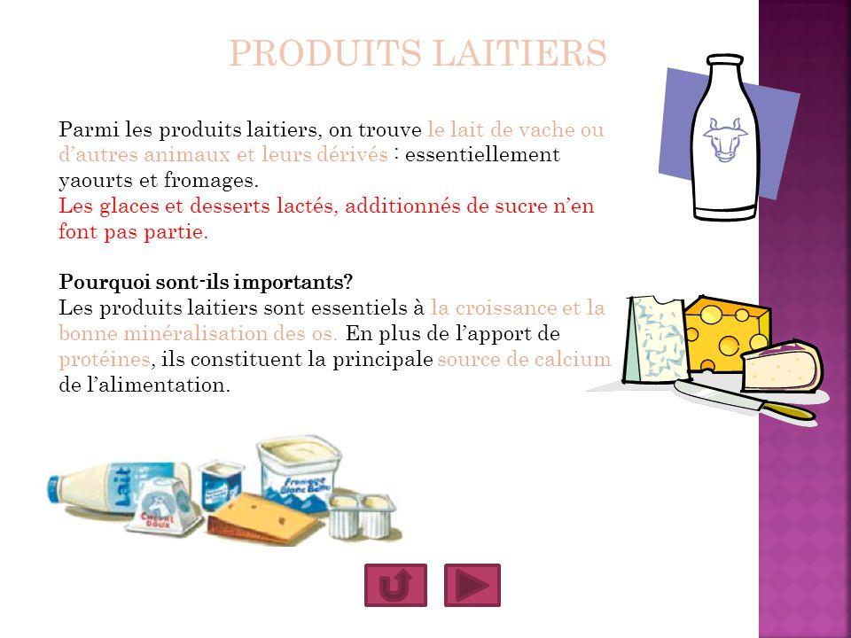 PRODUITS LAITIERS Parmi les produits laitiers, on trouve le lait de vache ou dautres animaux et leurs dérivés : essentiellement yaourts et fromages. L