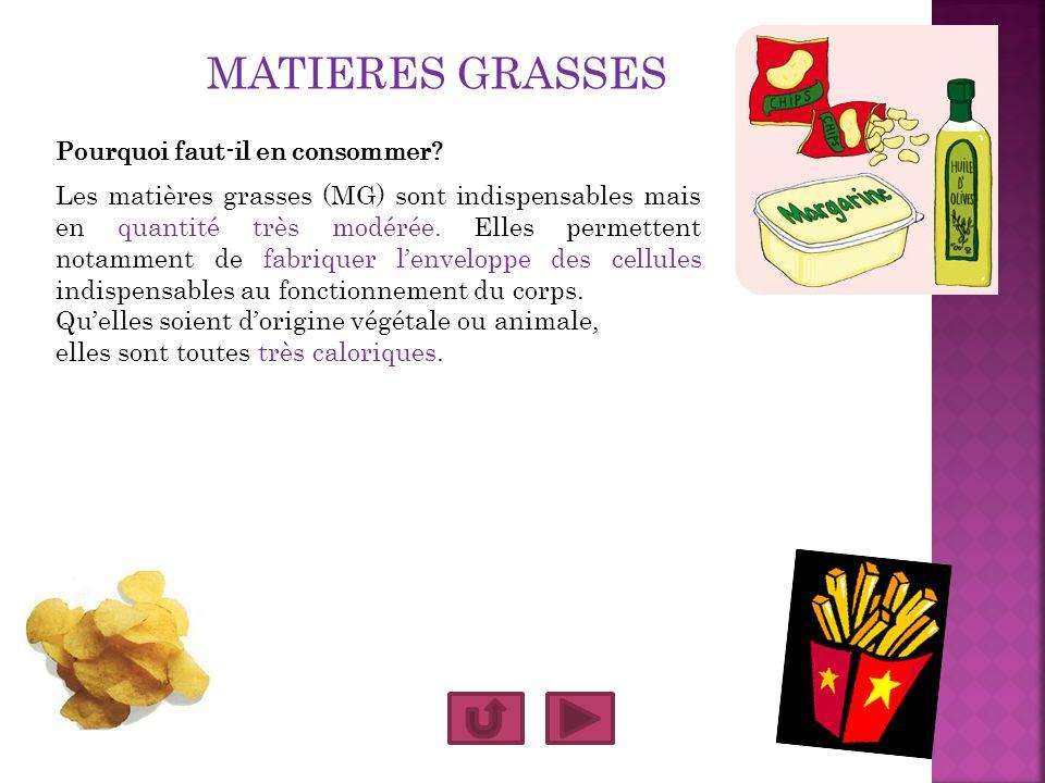 MATIERES GRASSES Pourquoi faut-il en consommer? Les matières grasses (MG) sont indispensables mais en quantité très modérée. Elles permettent notammen