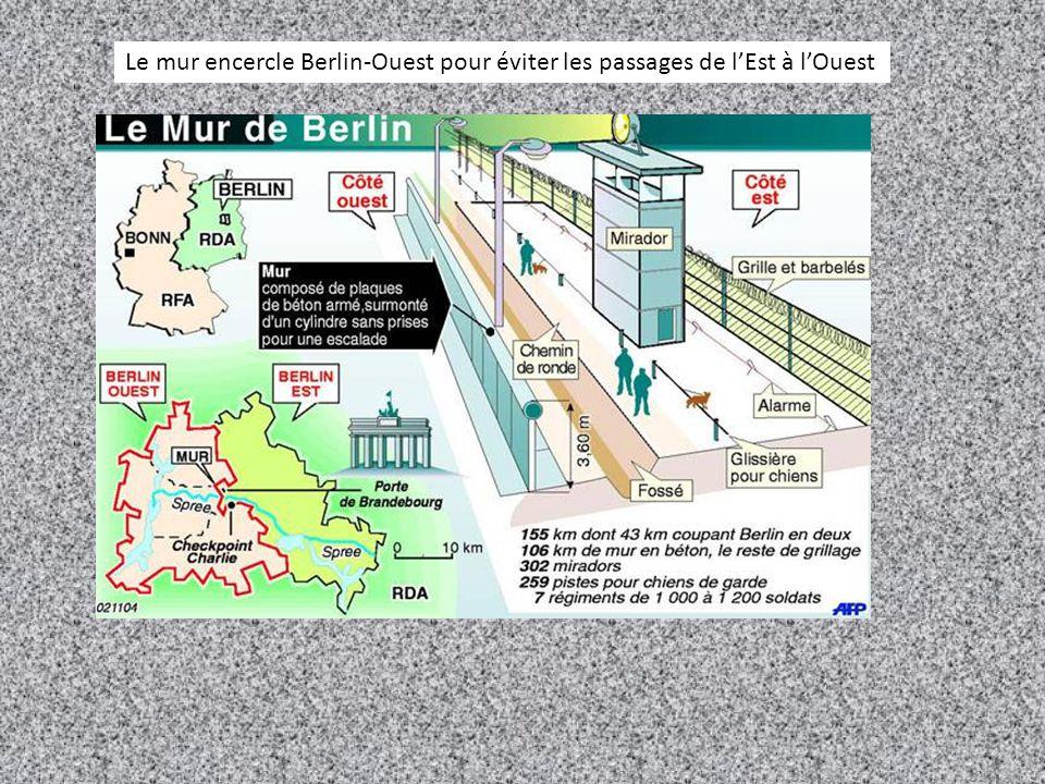 Le mur encercle Berlin-Ouest pour éviter les passages de lEst à lOuest