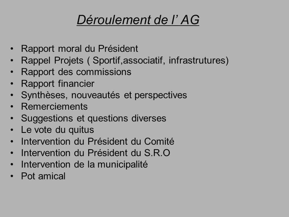 Déroulement de l AG Rapport moral du Président Rappel Projets ( Sportif,associatif, infrastrutures) Rapport des commissions Rapport financier Synthèse