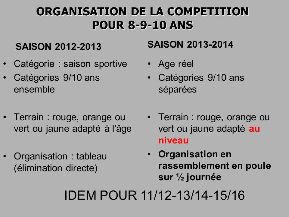 ORGANISATION DE LA COMPETITION POUR 8-9-10 ANS SAISON 2012-2013 Catégorie : saison sportive Catégories 9/10 ans ensemble Terrain : rouge, orange ou ve