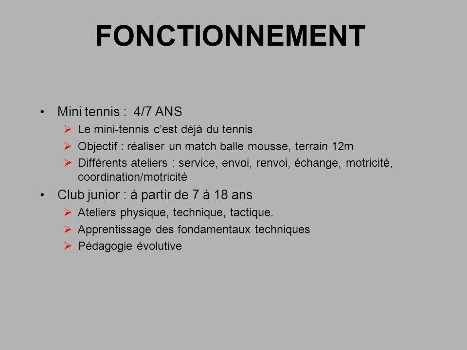 FONCTIONNEMENT Mini tennis : 4/7 ANS Le mini-tennis cest déjà du tennis Objectif : réaliser un match balle mousse, terrain 12m Différents ateliers : s