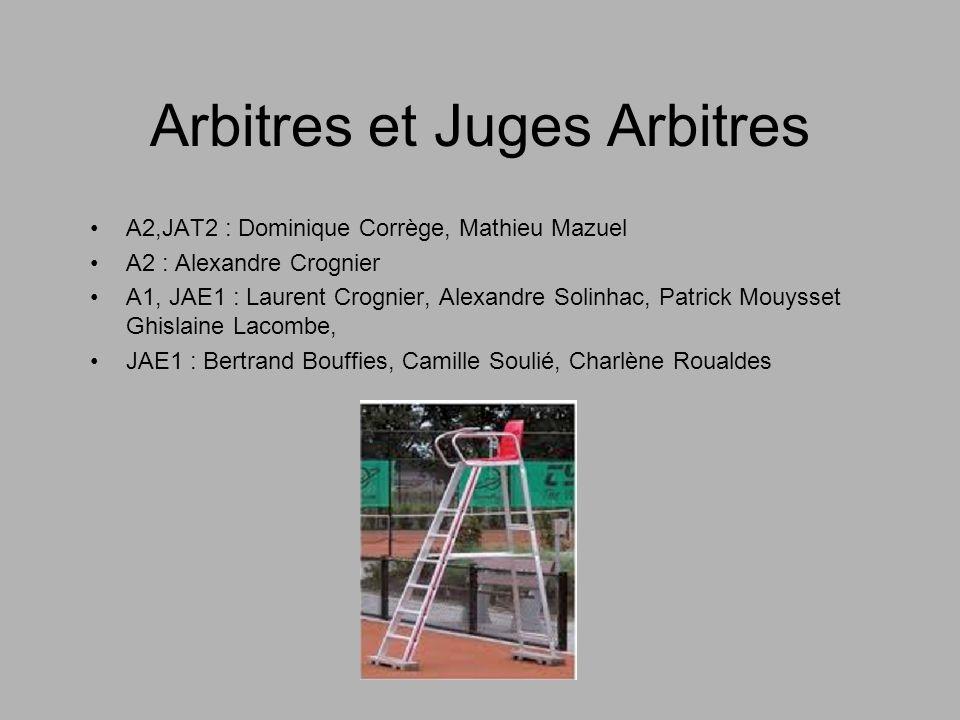 Arbitres et Juges Arbitres A2,JAT2 : Dominique Corrège, Mathieu Mazuel A2 : Alexandre Crognier A1, JAE1 : Laurent Crognier, Alexandre Solinhac, Patric