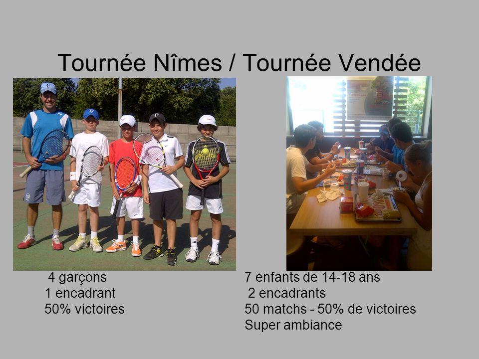 Tournée Nîmes / Tournée Vendée 4 garçons 1 encadrant 50% victoires 7 enfants de 14-18 ans 2 encadrants 50 matchs - 50% de victoires Super ambiance